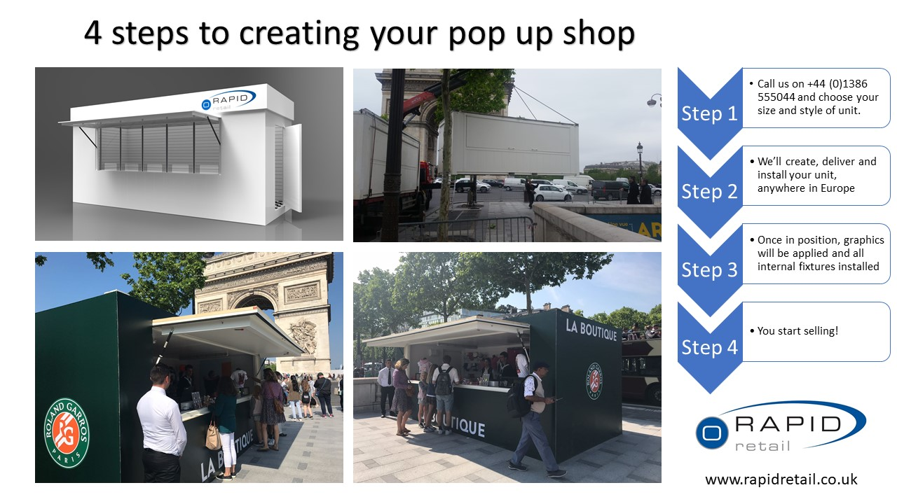Creating a pop up shop 4 easy steps